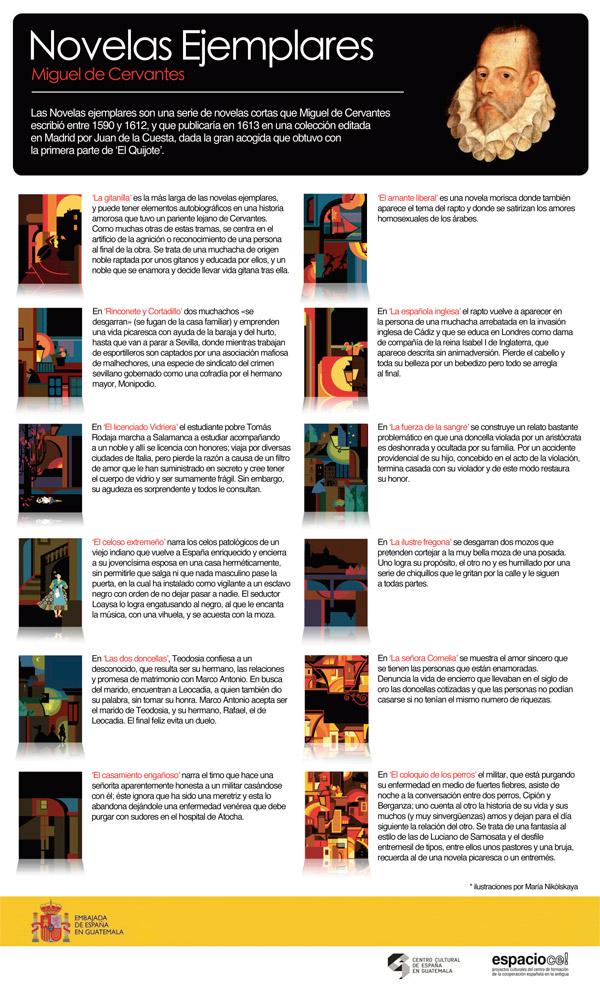 novelas_ejemplares